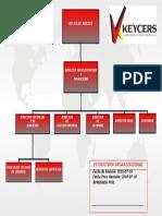 Estructura Organizacional Keycers