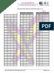 TEST PSICO09_SOL_WEB_OC_S1.pdf