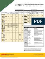 Process Chart Lo