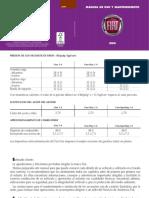 Manual de Usuario Fiat Uno 2017