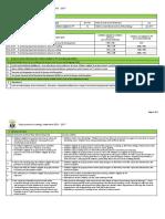 IVISPP Strategy Report 2016-2017