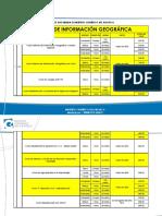 ICIP GIS