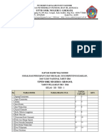 Daftar Hadir Wali Murid Pengambilan Rapot Uas Ganjil 2016-2017