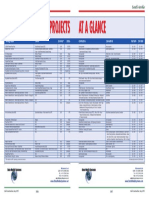 Project at a glance.pdf