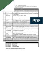 TEST+DEL+BUEN+VENDEDOR.pdf