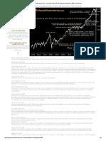 Cronología Dow Jones 1900-2003