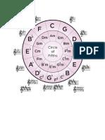 17.Circulo de quintas.pdf