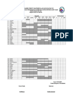 Daftar Hadir Piket Matrikulasi Angkatan Ix