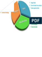 Operational CRM.pptx