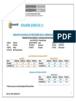 Pronostico Hidrologico Mantaro 05-01-2017