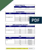 Boletín Impositivo - Enero 2017