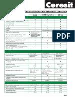 UtilizareaProduselorHidroizolatie