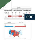 2016 USA Elections