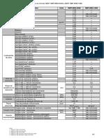 Comparação Entre as Normas ABNT NBR 8883-2008 e NBR 8883-1996