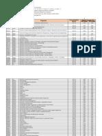 Simplied JUPAS Adm Score 2013-14