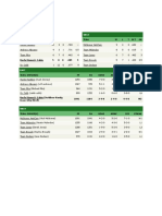 previous standings - green