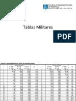 Tablas Militares.pdf