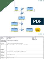 SD0201 PF Sales Quotation