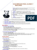 reaction paper about jose rizal subject Jose rizal on today's world reaction paper essay sample the whole doc is available only for registered users open doc  as i was doing my research on what article i should use about our rizal reaction paper, ideas swarm in my head  a rizal works or subject is designed to familiarize the student with rizal's role in the development.