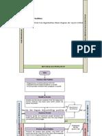 Flow Metode Peneliitan
