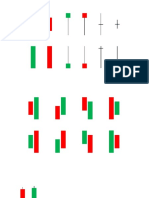 Candlesticks Reference