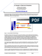 Current Concepts in Electrical Stimulation Nov 2014