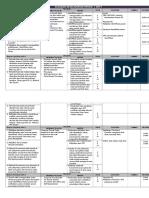 Assesment SKP.docx