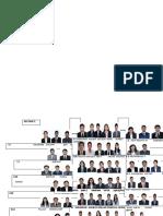 Seating Plan - BLDR_S1