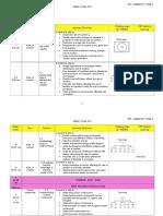 Rpt f5 Chemistry 2017