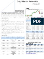 Premium Commodity Trading Tips via 6th Jan 2017