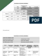 film production risk assessment form
