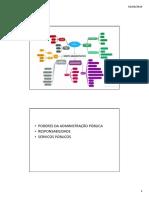 Patrick Barreto - Direio Administrativo - Poderes Responsabilidade - Serviço Publico - Aulão 28-06-2015