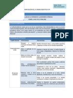 COM - Planificación Unidad 4 - 4to Grado v2
