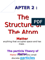 CHAPTER 2 structure of atom