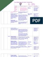 myslide.es_modelo-curricular-periodo-de-adaptacion-y-diagnostica-medio-menor-2011.doc