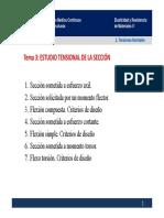 03_Tensiones Normales ERM II.pdf
