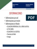 05_Deformaciones ERM II.pdf