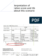 Interpretation of Dehydration Score and Hb Value About