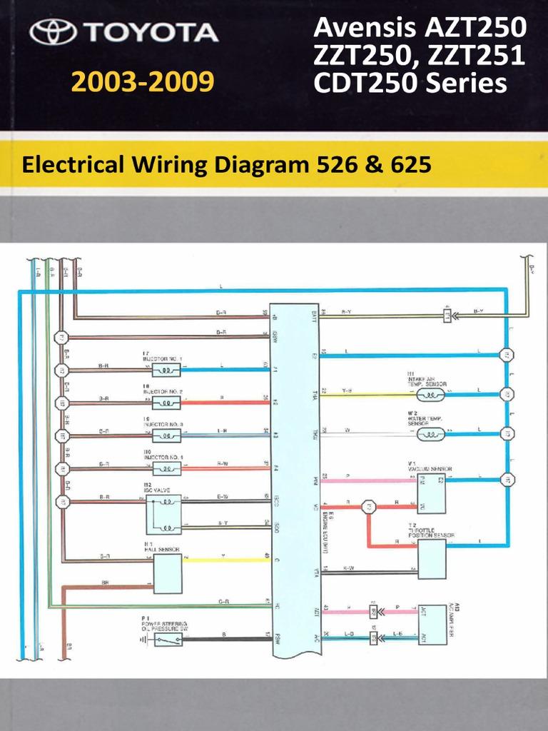 Hyosung Wiring Diagram Cdi Racing portfolio analysis matrix