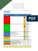 Plan Ciclo PDCA