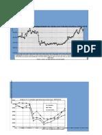 Capítulo0 Introdução Gráficos e Tabelas