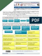 Pelandintecno-Darle Al Coco-Ficha_Etapas Del Proceso Tecnológico v16-17