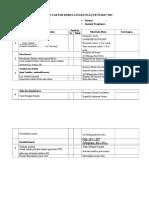 Checklist Faktor Risiko Lingkungan Penyakit Tbc