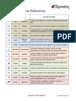 GDT Symbols Reference Guide2