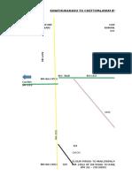 Maileripalayam Road Details
