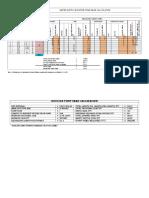 Water Supply&Pump Head Calculation