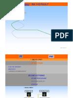 A320 Dual RA failure