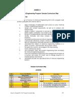 2018 BSChE 2PSG Annex II - Sample Curriculum Map-Final