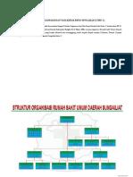 Struktur Organisasi Dan Tata Kerja RSUD