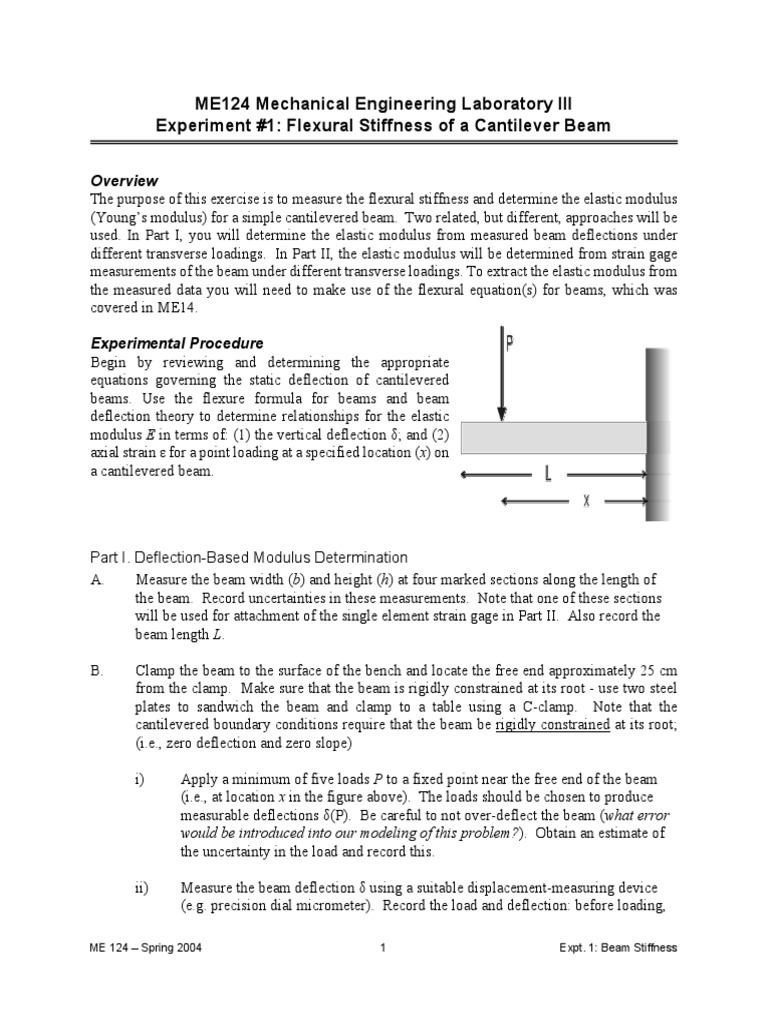 expt_1 | Beam (Structure) | Elasticity (Physics)